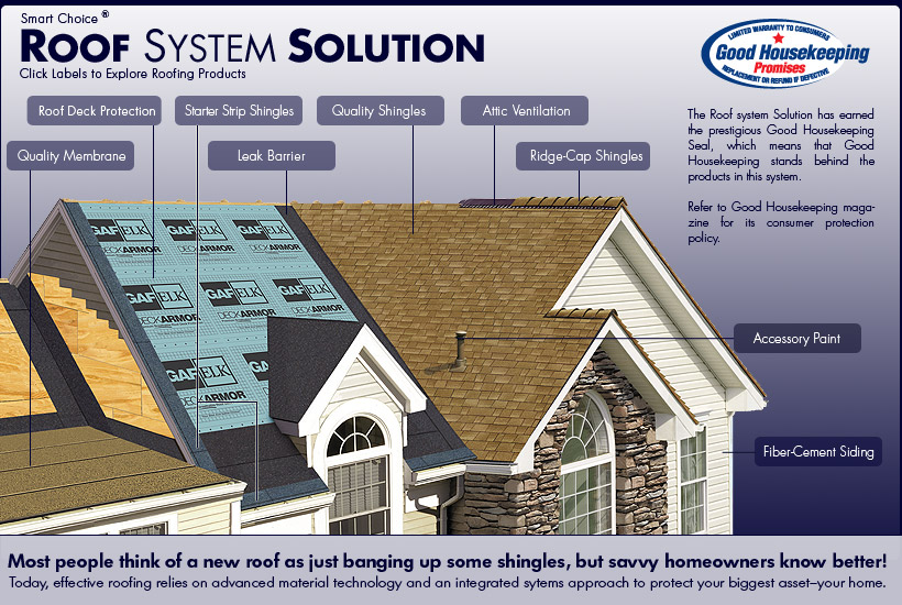 Roof System Solution by Smart Choice